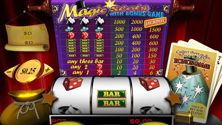online casino bonus hrvatska